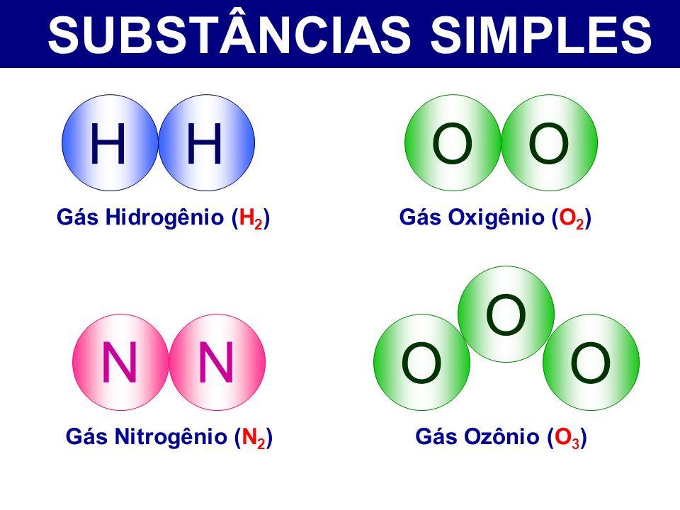 SUBSTÂNCIAS SIMPLES HH OO NN OO O Gás Hidrogênio (H 2 )Gás Oxigênio (O 2 ) Gás Nitrogênio (N 2 )Gás Ozônio (O 3 )