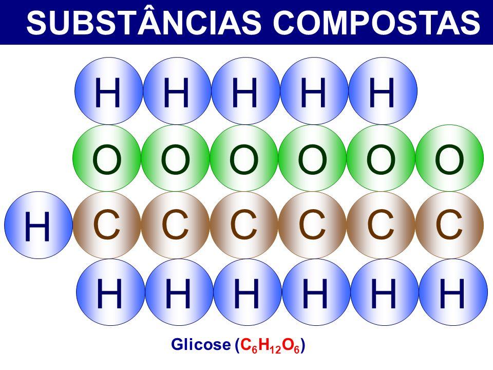 SUBSTÂNCIAS COMPOSTAS C O C O C OO C OO CC HHHHHH HHHH H H Glicose (C 6 H 12 O 6 )