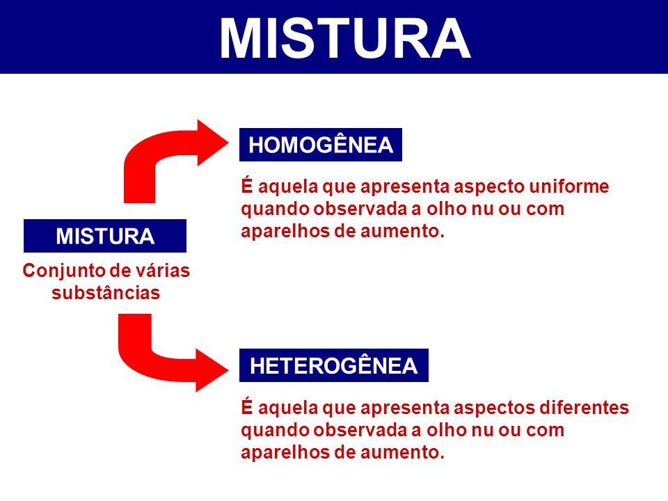 MISTURA HOMOGÊNEA HETEROGÊNEA É aquela que apresenta aspecto uniforme quando observada a olho nu ou com aparelhos de aumento. É aquela que apresenta a