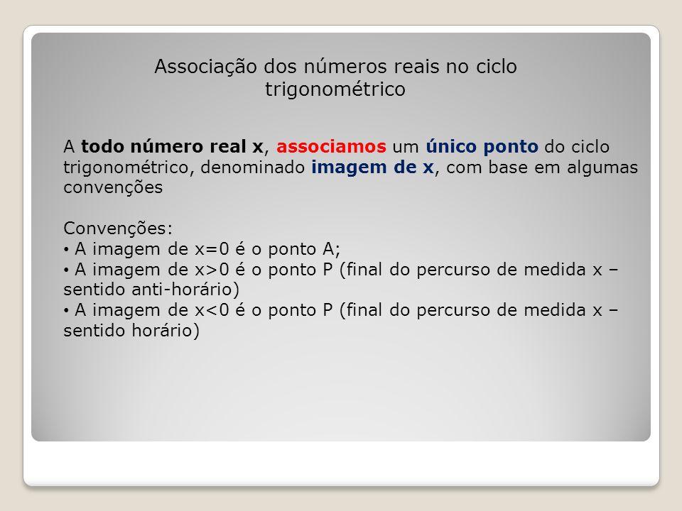 Associação dos números reais no ciclo trigonométrico A todo número real x, associamos um único ponto do ciclo trigonométrico, denominado imagem de x,