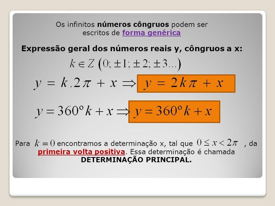 Os infinitos números côngruos podem ser escritos de forma genérica Expressão geral dos números reais y, côngruos a x: Para encontramos a determinação