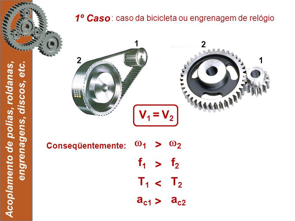 16 Acoplamento de polias, roldanas, engrenagens, discos, etc. : caso da bicicleta ou engrenagem de relógio 1º Caso 2 1 2 1 V 1 = V 2 Conseqüentemente: