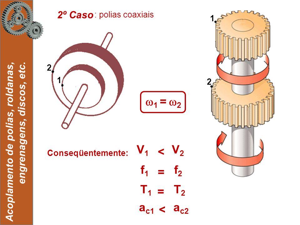 19 Acoplamento de polias, roldanas, engrenagens, discos, etc. : polias coaxiais 2º Caso 1 = 2 Conseqüentemente: V1V1 V2V2 < f1f1 f2f2 = T1T1 T2T2 = ac