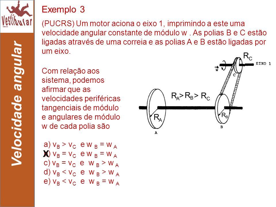 22 Velocidade angular (PUCRS) Um motor aciona o eixo 1, imprimindo a este uma velocidade angular constante de módulo w. As polias B e C estão ligadas