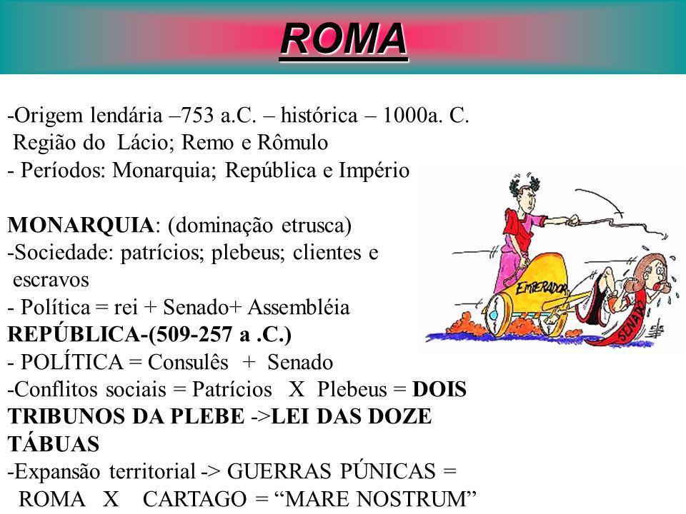 ROMA -Origem lendária –753 a.C. – histórica – 1000a. C. Região do Lácio; Remo e Rômulo - Períodos: Monarquia; República e Império MONARQUIA: (dominaçã