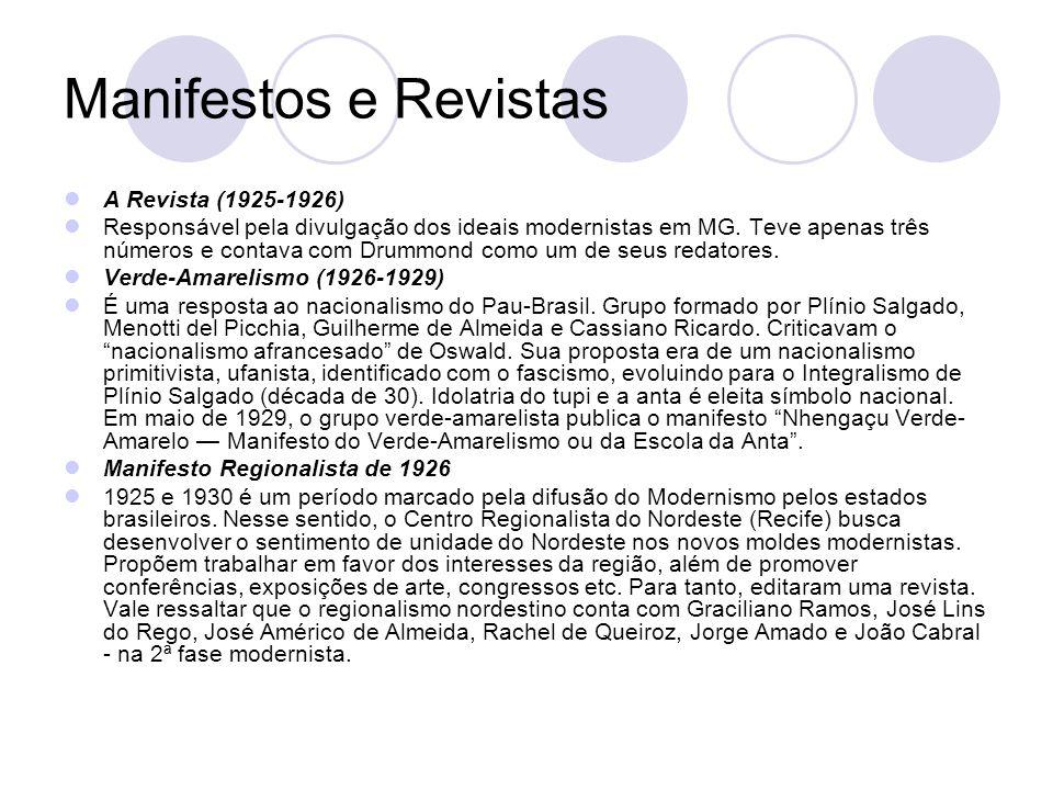 Manifestos e Revistas A Revista (1925-1926) Responsável pela divulgação dos ideais modernistas em MG. Teve apenas três números e contava com Drummond