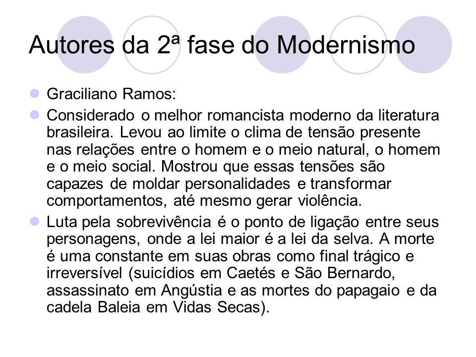 Autores da 2ª fase do Modernismo Graciliano Ramos: Considerado o melhor romancista moderno da literatura brasileira. Levou ao limite o clima de tensão