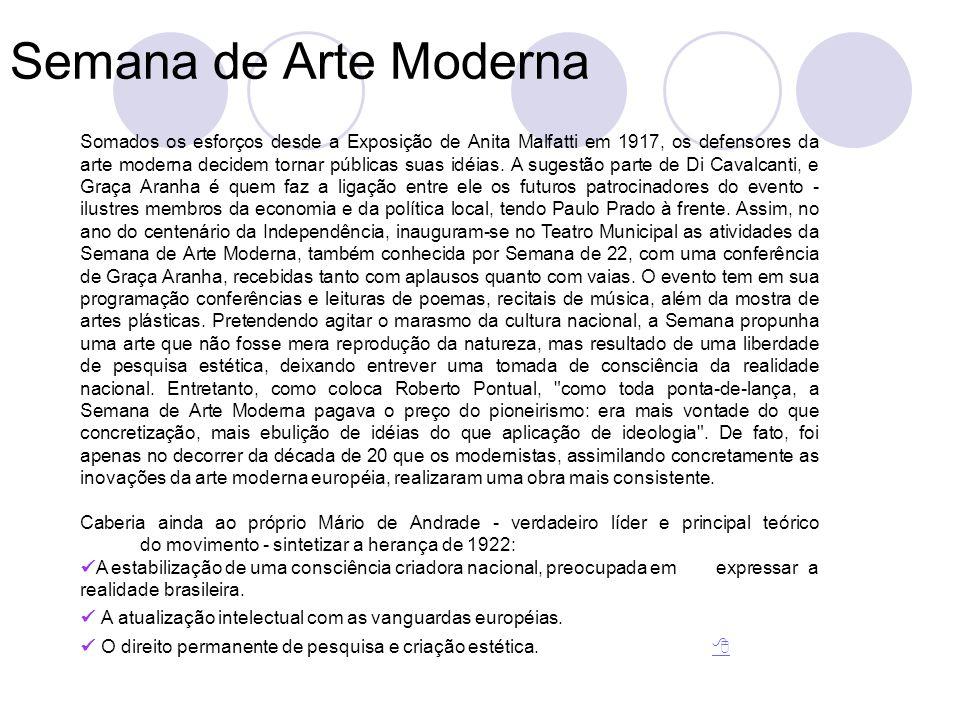 Semana de Arte Moderna Somados os esforços desde a Exposição de Anita Malfatti em 1917, os defensores da arte moderna decidem tornar públicas suas idé