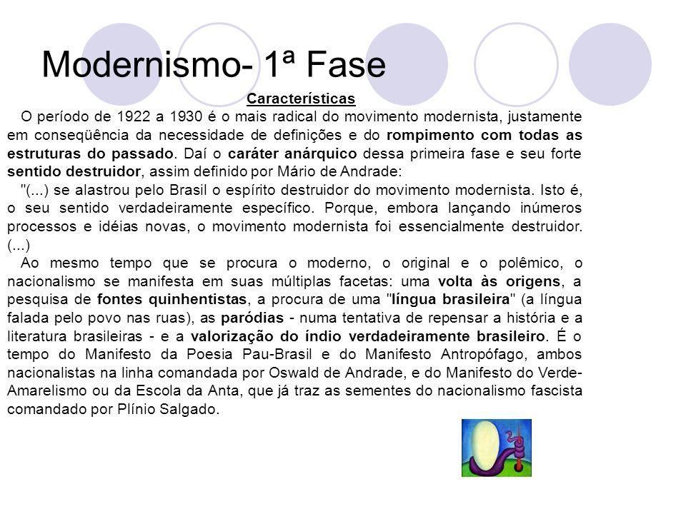 Modernismo- 1ª Fase Características O período de 1922 a 1930 é o mais radical do movimento modernista, justamente em conseqüência da necessidade de de