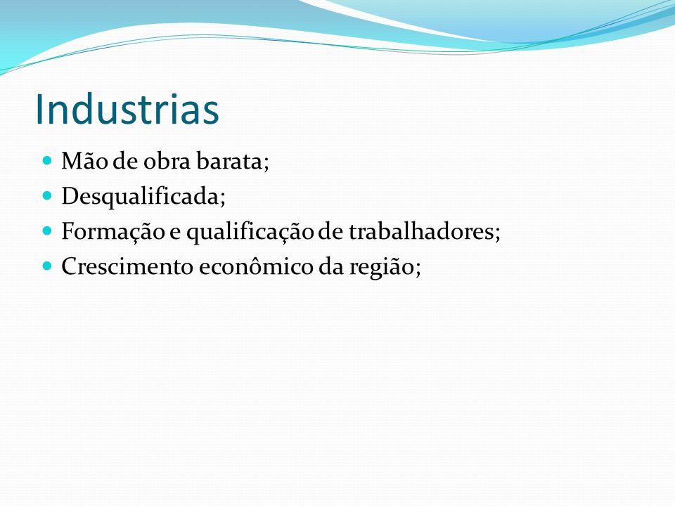 Industrias Mão de obra barata; Desqualificada; Formação e qualificação de trabalhadores; Crescimento econômico da região;