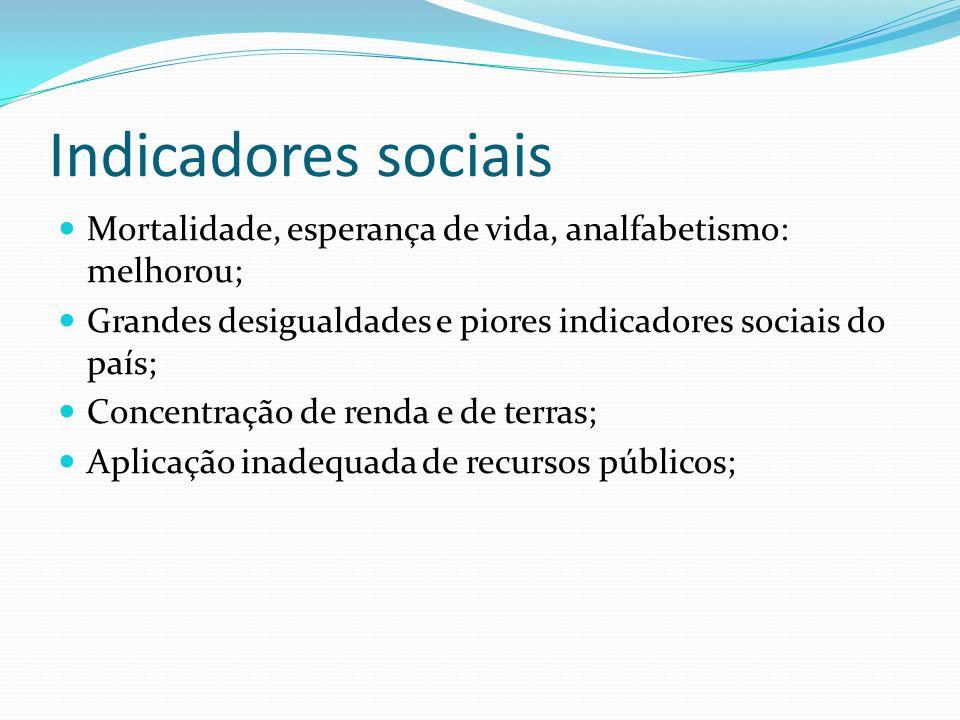 Indicadores sociais Mortalidade, esperança de vida, analfabetismo: melhorou; Grandes desigualdades e piores indicadores sociais do país; Concentração