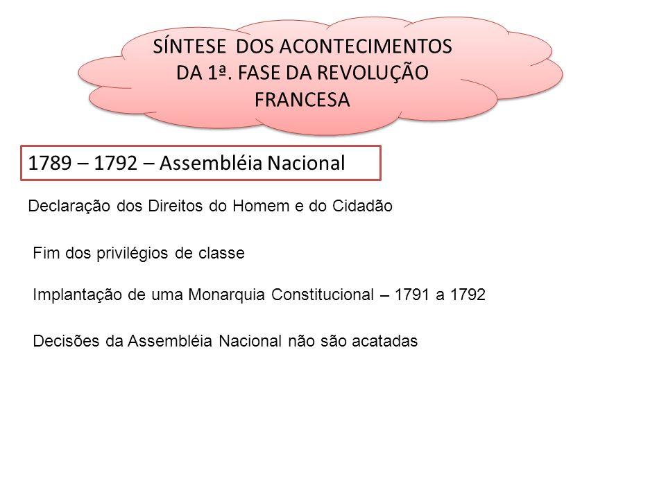 SÍNTESE DOS ACONTECIMENTOS DA 1ª. FASE DA REVOLUÇÃO FRANCESA 1789 – 1792 – Assembléia Nacional Declaração dos Direitos do Homem e do Cidadão Fim dos p