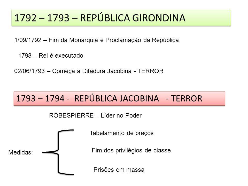 1/09/1792 – Fim da Monarquia e Proclamação da República 1793 – Rei é executado 02/06/1793 – Começa a Ditadura Jacobina - TERROR 1793 – 1794 - REPÚBLIC