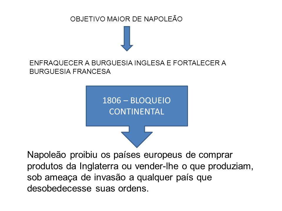 OBJETIVO MAIOR DE NAPOLEÃO ENFRAQUECER A BURGUESIA INGLESA E FORTALECER A BURGUESIA FRANCESA 1806 – BLOQUEIO CONTINENTAL Napoleão proibiu os países eu