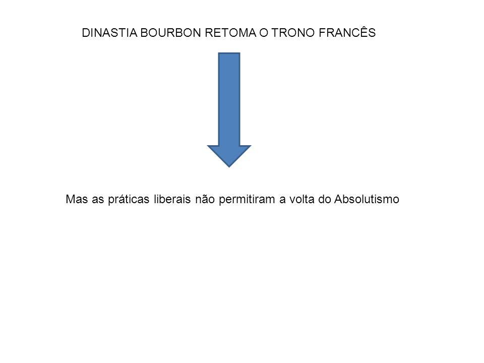 DINASTIA BOURBON RETOMA O TRONO FRANCÊS Mas as práticas liberais não permitiram a volta do Absolutismo