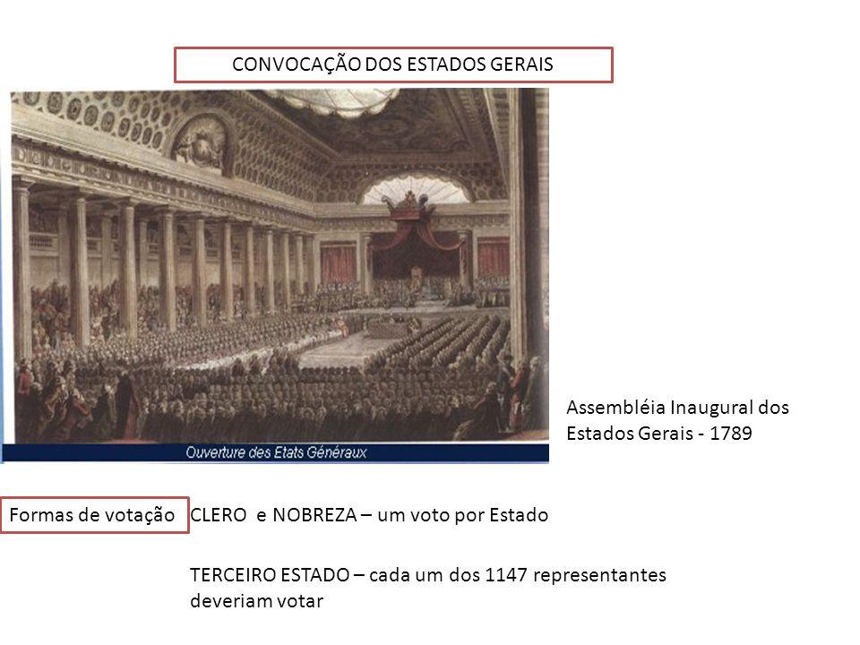 CONVOCAÇÃO DOS ESTADOS GERAIS Assembléia Inaugural dos Estados Gerais - 1789 Formas de votação CLERO e NOBREZA – um voto por Estado TERCEIRO ESTADO –