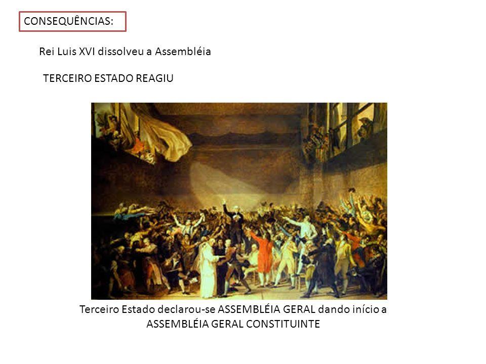 CONSEQUÊNCIAS: Rei Luis XVI dissolveu a Assembléia TERCEIRO ESTADO REAGIU Terceiro Estado declarou-se ASSEMBLÉIA GERAL dando início a ASSEMBLÉIA GERAL
