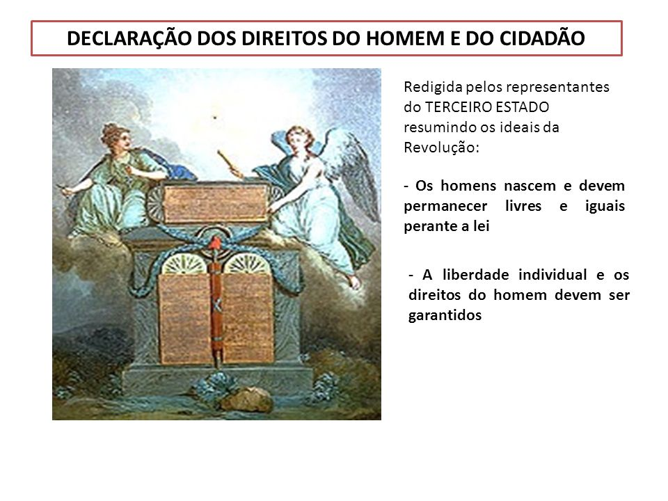 DECLARAÇÃO DOS DIREITOS DO HOMEM E DO CIDADÃO Redigida pelos representantes do TERCEIRO ESTADO resumindo os ideais da Revolução: - Os homens nascem e