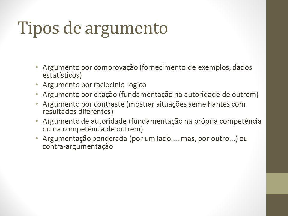 Tipos de argumento Argumento por comprovação (fornecimento de exemplos, dados estatísticos) Argumento por raciocínio lógico Argumento por citação (fun