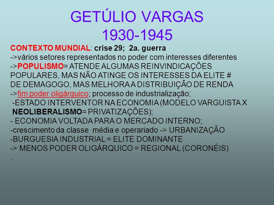 GETÚLIO VARGAS 1930-1945 CONTEXTO MUNDIAL: crise 29; 2a.