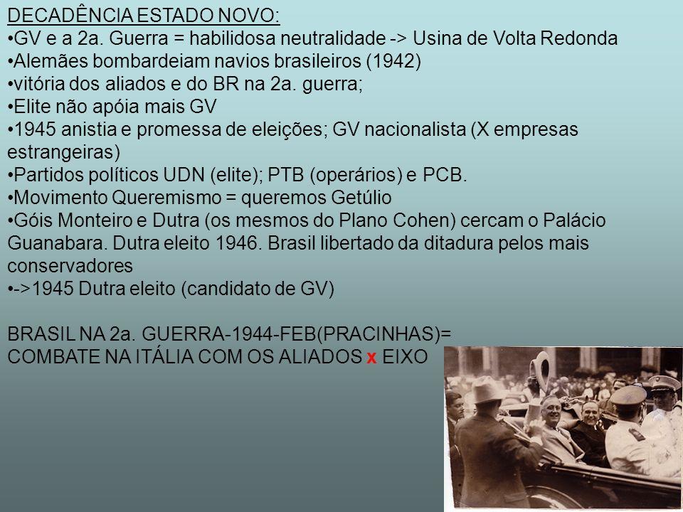 DECADÊNCIA ESTADO NOVO: GV e a 2a.