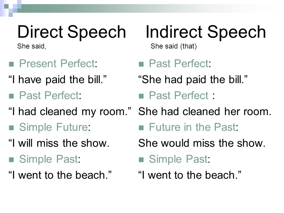 Direct Speech Indirect Speech She said, She said (that) Present Perfect: I have paid the bill. Past Perfect: I had cleaned my room. Simple Future: I w