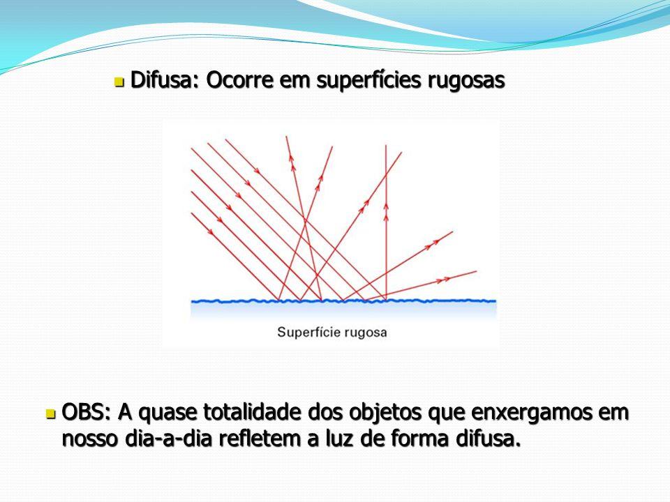 Difusa: Ocorre em superfícies rugosas Difusa: Ocorre em superfícies rugosas OBS: A quase totalidade dos objetos que enxergamos em nosso dia-a-dia refl