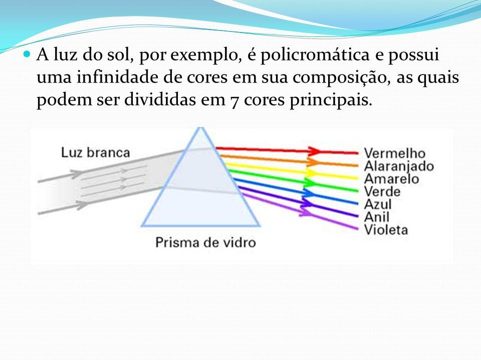 A luz do sol, por exemplo, é policromática e possui uma infinidade de cores em sua composição, as quais podem ser divididas em 7 cores principais.