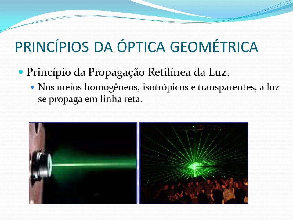 PRINCÍPIOS DA ÓPTICA GEOMÉTRICA Princípio da Propagação Retilínea da Luz. Nos meios homogêneos, isotrópicos e transparentes, a luz se propaga em linha