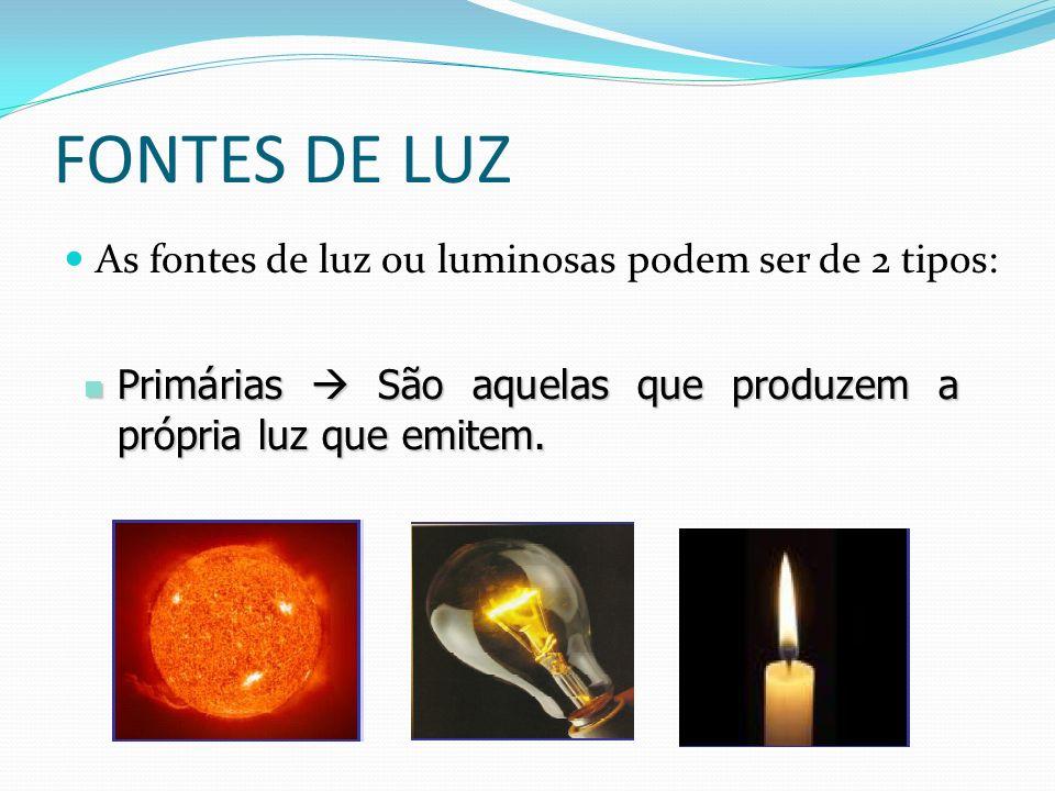 FONTES DE LUZ As fontes de luz ou luminosas podem ser de 2 tipos: Primárias São aquelas que produzem a própria luz que emitem. Primárias São aquelas q