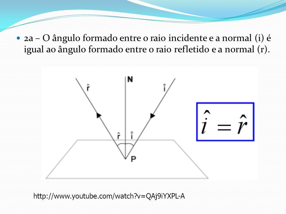 2a – O ângulo formado entre o raio incidente e a normal (i) é igual ao ângulo formado entre o raio refletido e a normal (r). http://www.youtube.com/wa