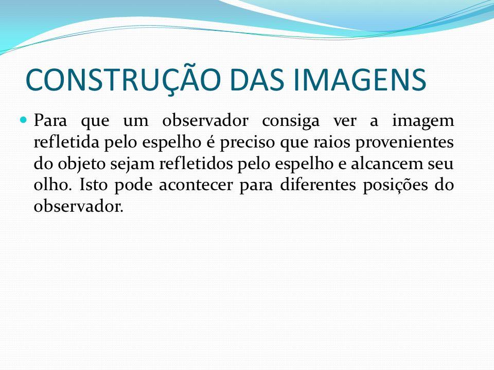 CONSTRUÇÃO DAS IMAGENS Para que um observador consiga ver a imagem refletida pelo espelho é preciso que raios provenientes do objeto sejam refletidos