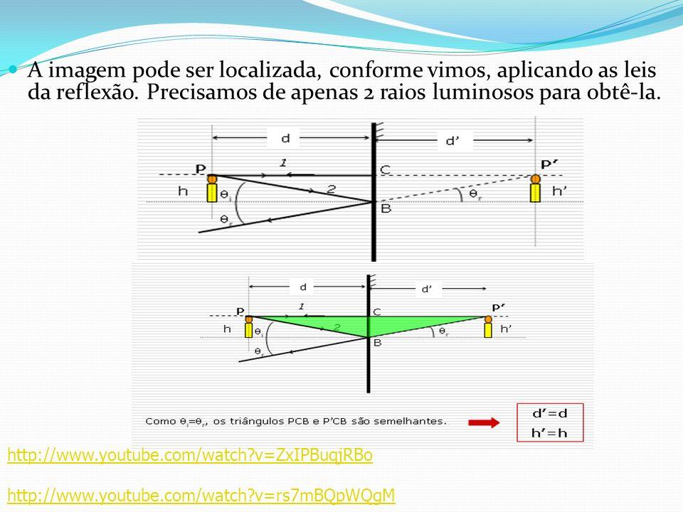 A imagem pode ser localizada, conforme vimos, aplicando as leis da reflexão. Precisamos de apenas 2 raios luminosos para obtê-la. http://www.youtube.c