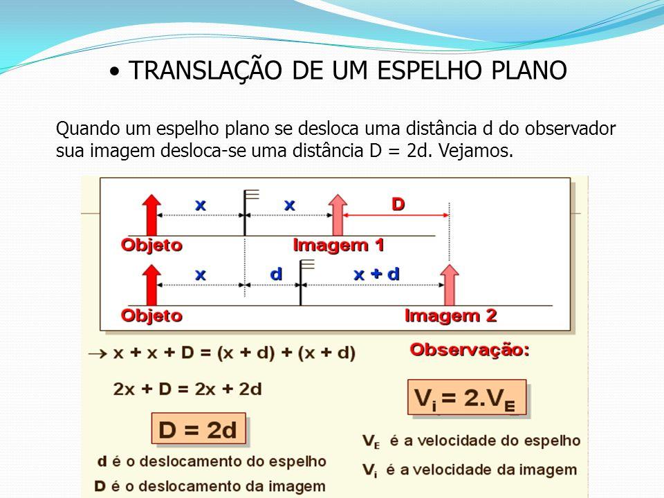 TRANSLAÇÃO DE UM ESPELHO PLANO Quando um espelho plano se desloca uma distância d do observador sua imagem desloca-se uma distância D = 2d. Vejamos.