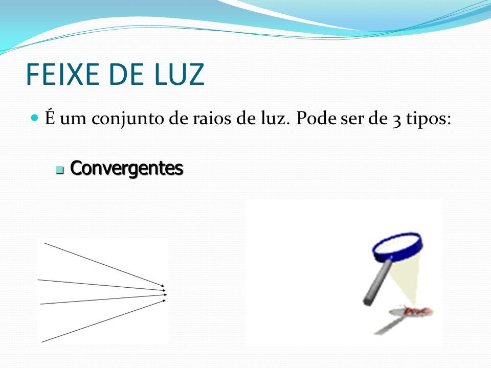 FEIXE DE LUZ É um conjunto de raios de luz. Pode ser de 3 tipos: Convergentes Convergentes