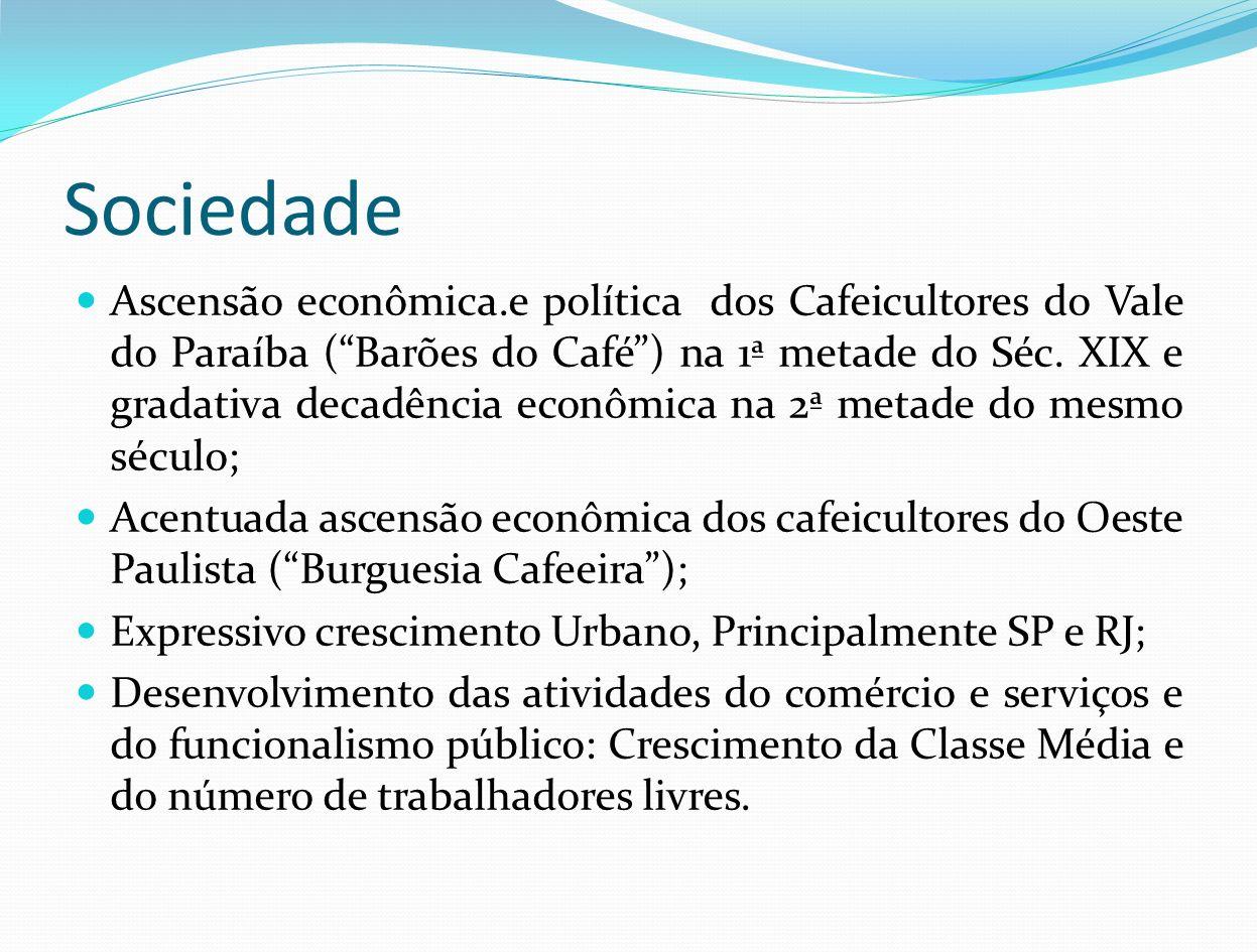 Sociedade Ascensão econômica.e política dos Cafeicultores do Vale do Paraíba (Barões do Café) na 1ª metade do Séc. XIX e gradativa decadência econômic