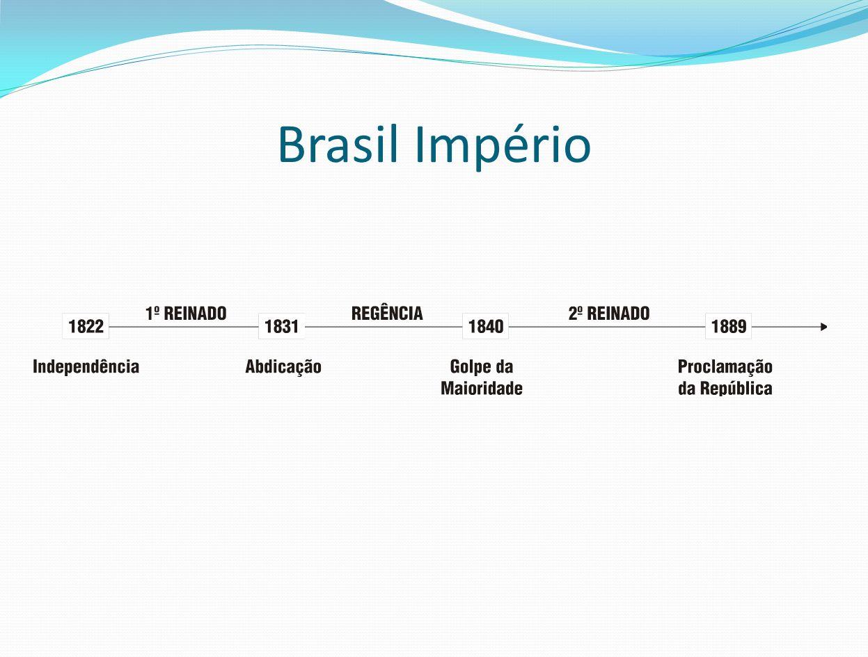 Revoltas 1824 Confederação do Equador; Rebeliões regenciais (cabanagem, Farroupilha, sabinada, Balaiada); 1835 Revolta dos Malês; 1842 Revolução liberal; 1848 Revolução Praieira.