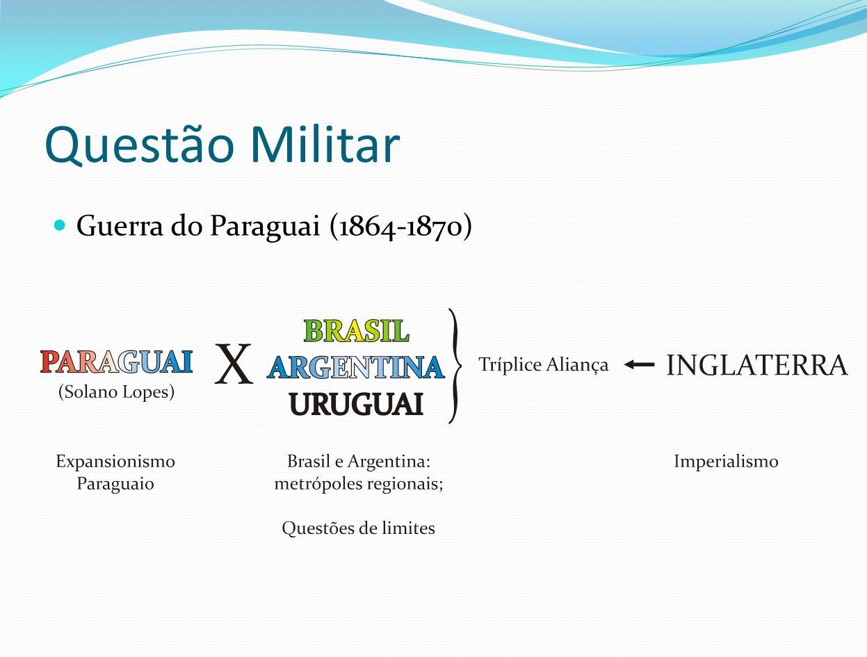 Questão Militar Guerra do Paraguai (1864-1870)
