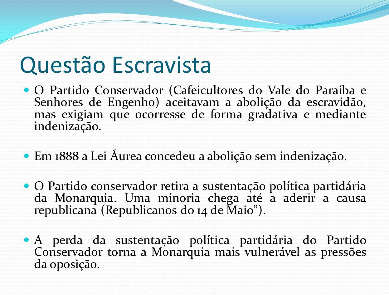 Questão Escravista O Partido Conservador (Cafeicultores do Vale do Paraíba e Senhores de Engenho) aceitavam a abolição da escravidão, mas exigiam que
