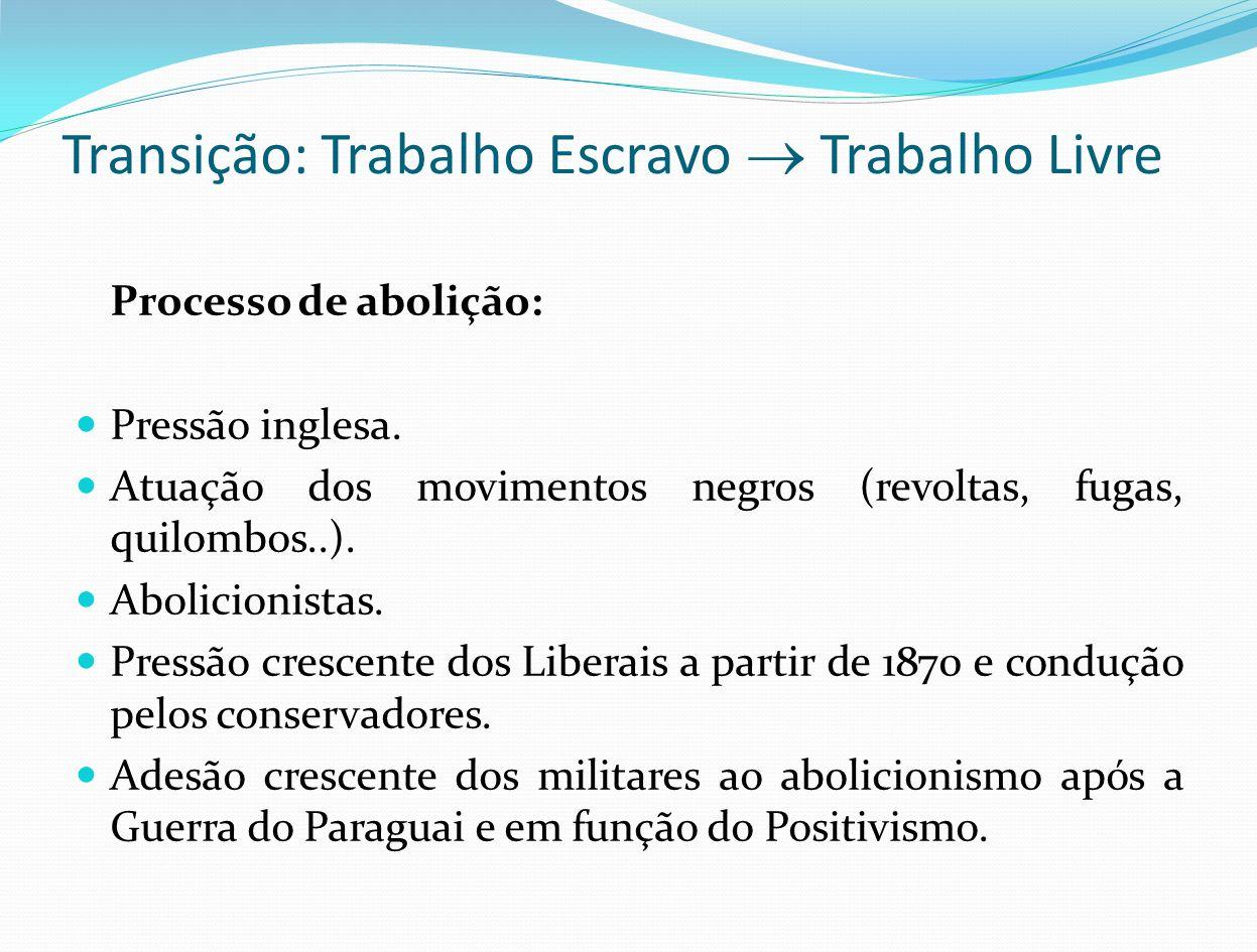 Questão Religiosa A Igreja como instituição que até esse momento defendia ostensivamente a Monarquia, apontando-a como o regime originário da nação brasileira deixa de fazê-lo e não mais condena o regime republicano.