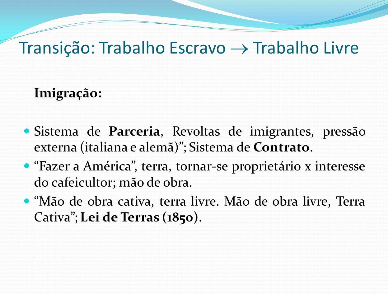 Questão Escravista O Partido Conservador (Cafeicultores do Vale do Paraíba e Senhores de Engenho) aceitavam a abolição da escravidão, mas exigiam que ocorresse de forma gradativa e mediante indenização.