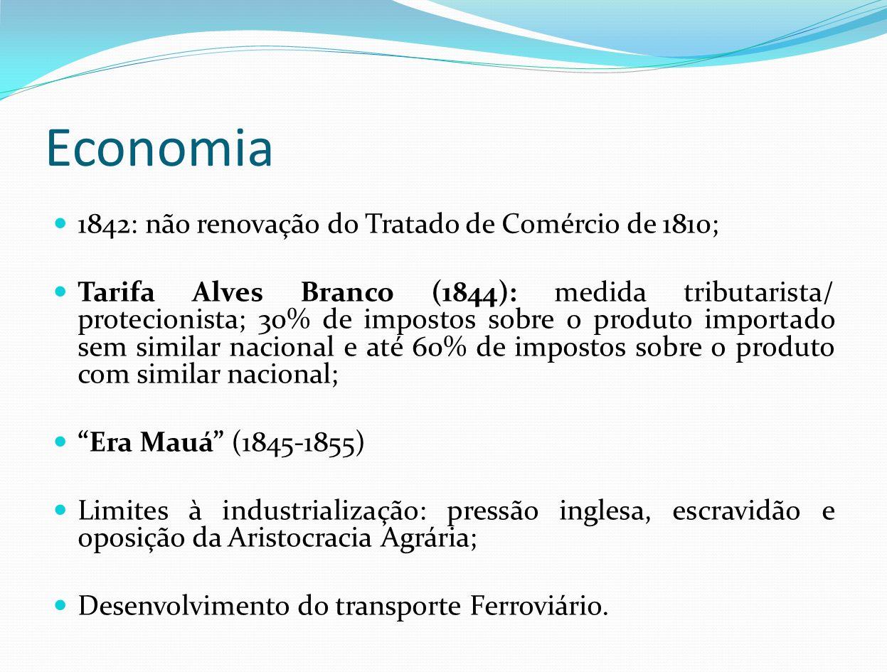 Sociedade Ascensão econômica.e política dos Cafeicultores do Vale do Paraíba (Barões do Café) na 1ª metade do Séc.