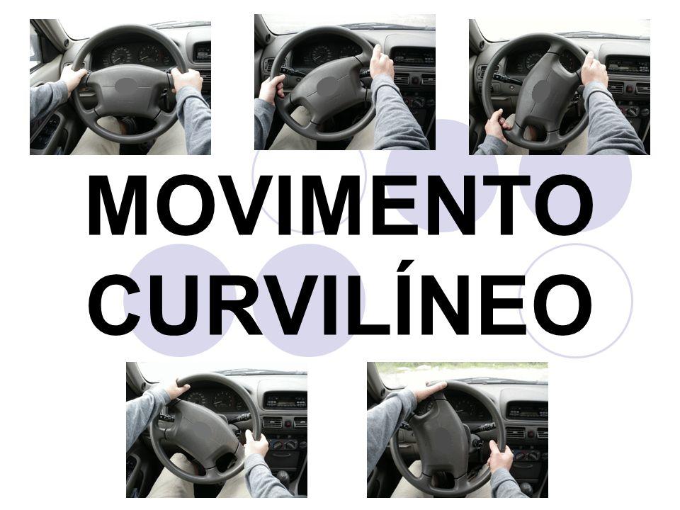 Velocidade angular (ω) Mede a rapidez com que o ângulo central é descrito ao longo do movimento.