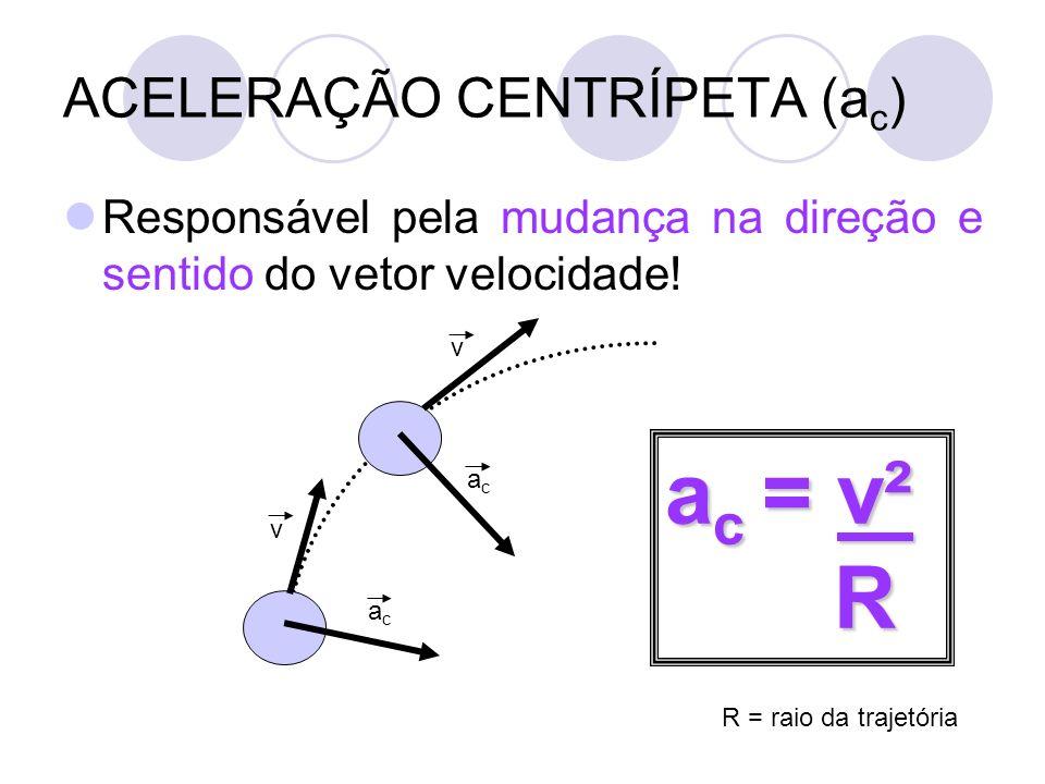 ACELERAÇÃO CENTRÍPETA (a c ) Responsável pela mudança na direção e sentido do vetor velocidade! v v acac acac a c = v² R R = raio da trajetória