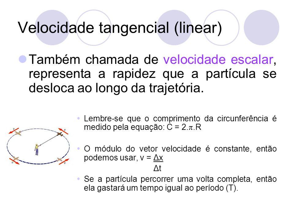 Velocidade tangencial (linear) Também chamada de velocidade escalar, representa a rapidez que a partícula se desloca ao longo da trajetória. Lembre-se