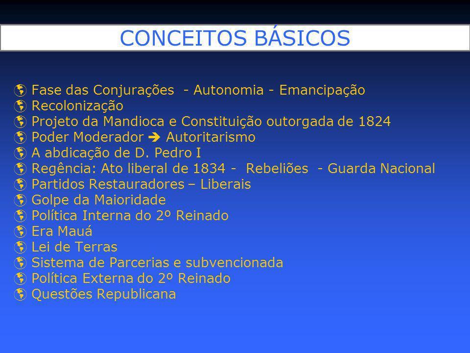 CONCEITOS BÁSICOS Fase das Conjurações - Autonomia - Emancipação Recolonização Projeto da Mandioca e Constituição outorgada de 1824 Poder Moderador Au