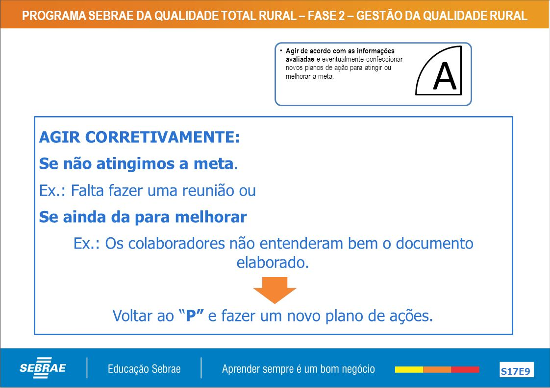 PROGRAMA SEBRAE DA QUALIDADE TOTAL RURAL – FASE 2 – GESTÃO DA QUALIDADE RURAL S17E9 AGIR CORRETIVAMENTE: Se não atingimos a meta.