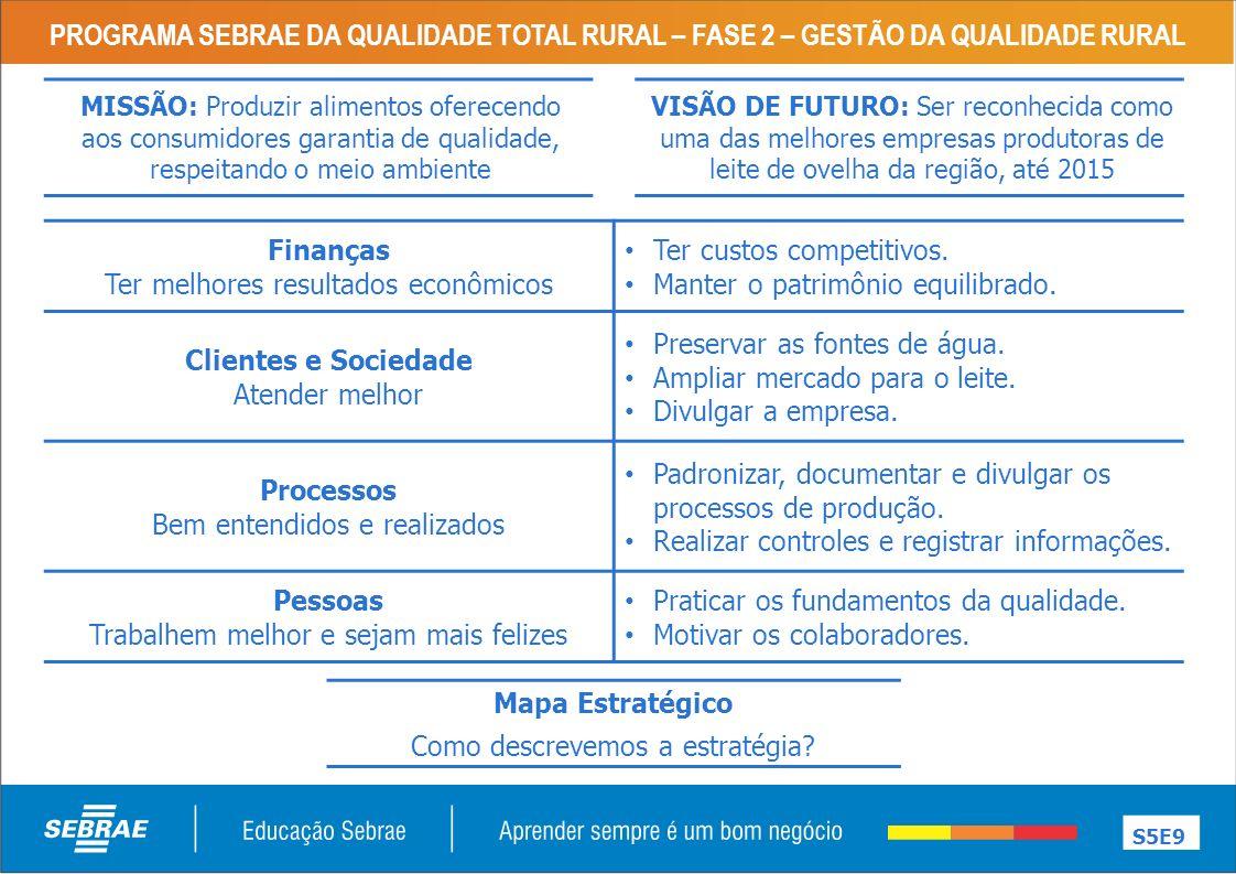 PROGRAMA SEBRAE DA QUALIDADE TOTAL RURAL – FASE 2 – GESTÃO DA QUALIDADE RURAL S16E9
