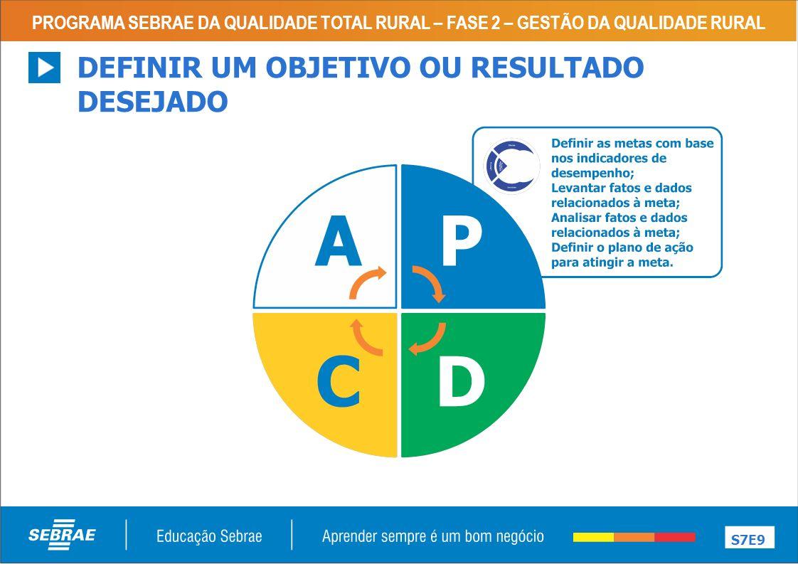 PROGRAMA SEBRAE DA QUALIDADE TOTAL RURAL – FASE 2 – GESTÃO DA QUALIDADE RURAL S18E9