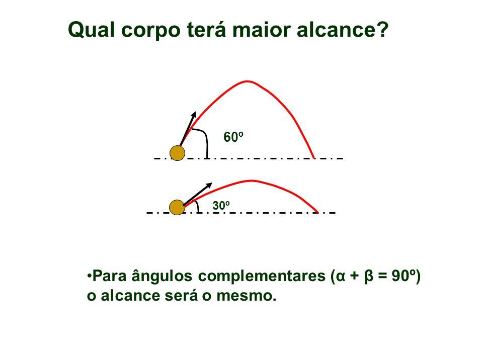 60º Para ângulos complementares (α + β = 90º) o alcance será o mesmo. 30º Qual corpo terá maior alcance?
